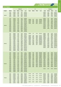 L&M_Price_Guide Page 11